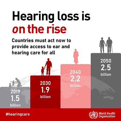 By 2050 the number of people with hearing loss could rise to 2,5 billion worldwide