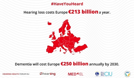 Cost of untreated hearing loss